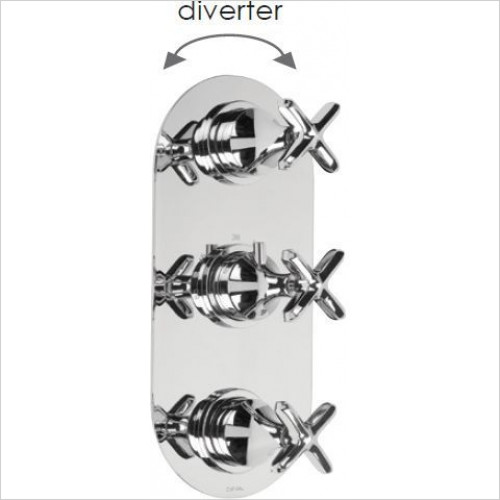 Cifial - Hexa 3 Control Vertical Thermostatic Valve & Diverter