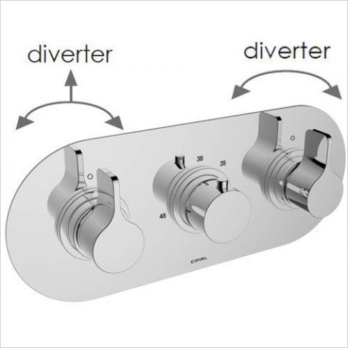 Cifial - TH251 3 Control L/Scape 5 Outlet Shower Valve