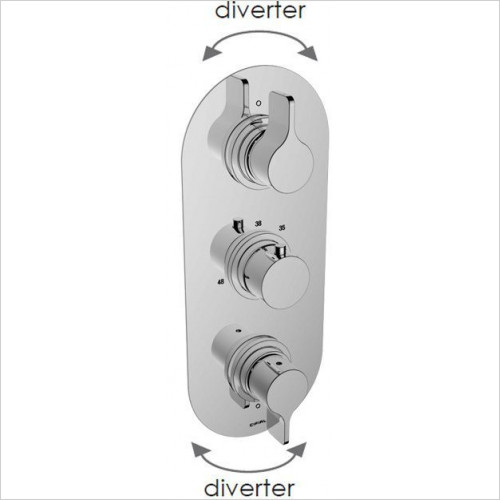 Cifial - TH251 - 3 Control Vertical Valve 4 Outlets Shower Valve